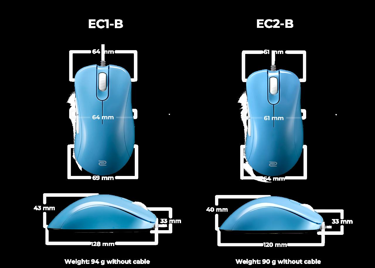 Размеры мыши
